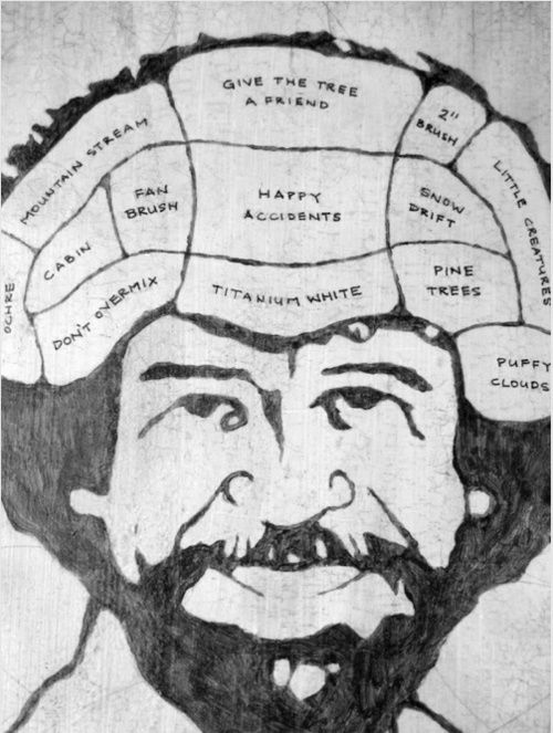 the mind of bob ross.