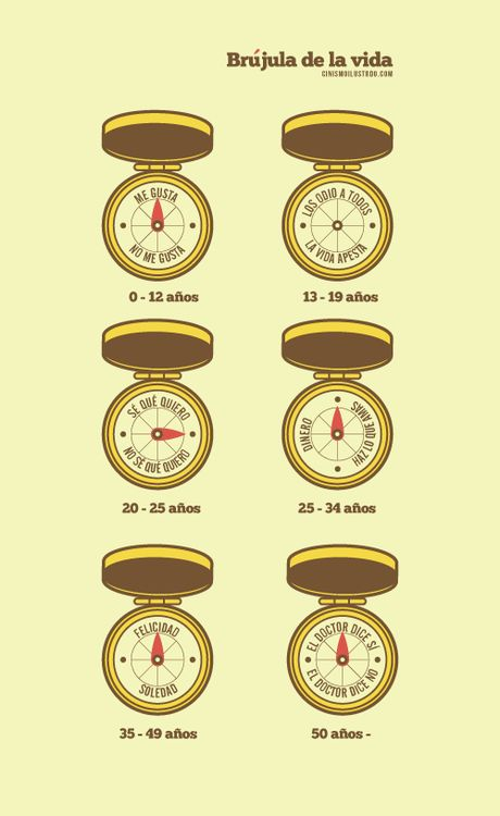 Brújula de la vida / Life Compass