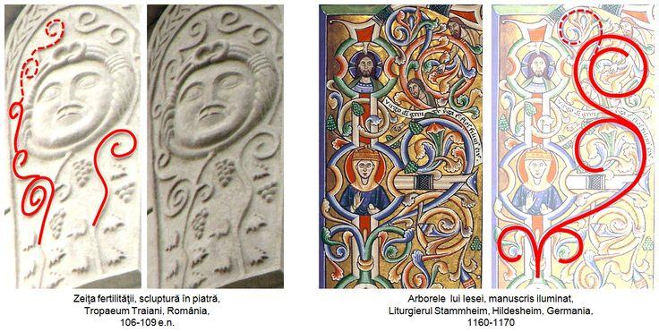 """Înainte cu cel puţin o mie de ani ca acest simbolism să se manifeste în arta bizantină sub numele de """"Arborele lui Iesei"""", el avea o puternică semnificaţie magico-religioasă în civilizaţia traco-geto-dacică."""
