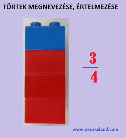 http://www.okoskaland.com/ajandek-neked/tanulasmodszertan/