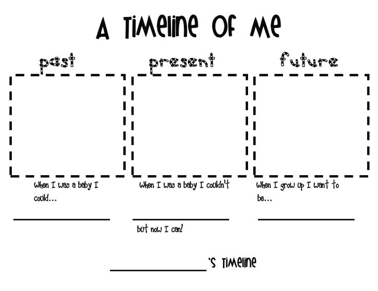 A Timeline of Me preschool worksheet. Great for the first day of school. Send it home in advance, and parents bring it in to class on the first day.