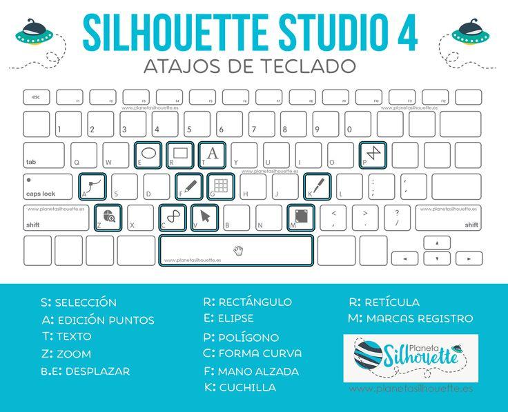 Atajos de teclado Silhouette Studio - Planeta Silhouette
