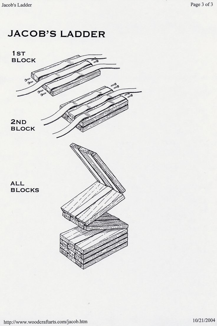 How to make a Jacob's Ladder