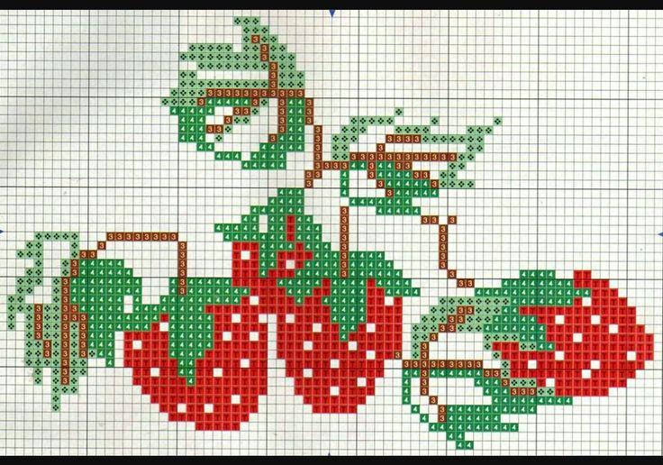#crossstitch #kanaviçe #çilek #mutfak #strawberry #kitchen
