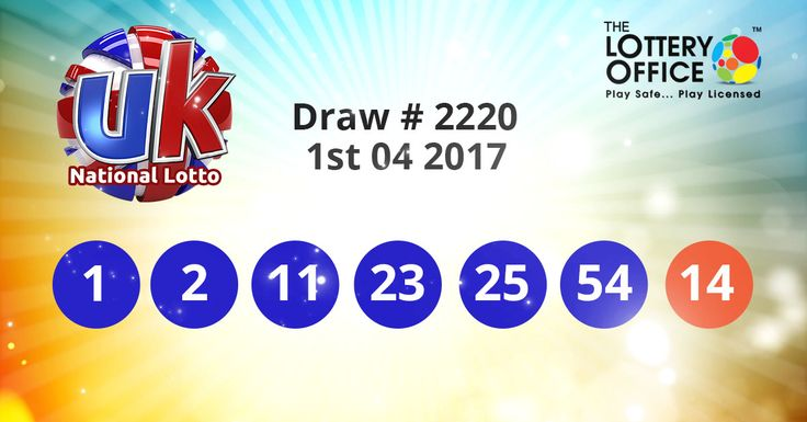 UK #Lotto winning numbers results are here. Next Jackpot: £10.3 million  #lottery #loteria #LotteryResults #LotteryOffice