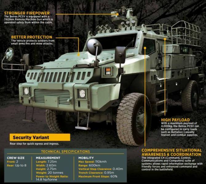 Belrex Kendaraan Taktis Baru Angkatan Darat Singapura