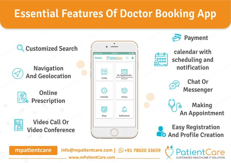 #Doctor #Development #Healthcare #TelemedicineApp #Patient ...