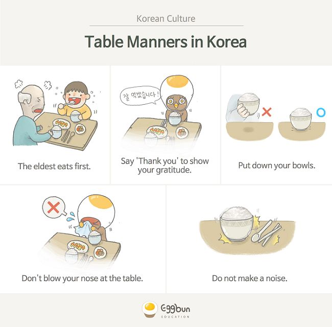 407 best learn korean images on pinterest korean language learn 5 table manners in korea m4hsunfo