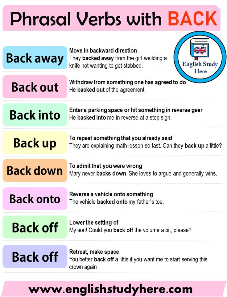 Phrasal Verbs with BACK in English