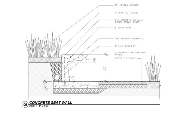 Rooftop Garden Ideas Landscaping