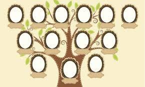 Resultado de imagen de arbol genealogico infantil modelos