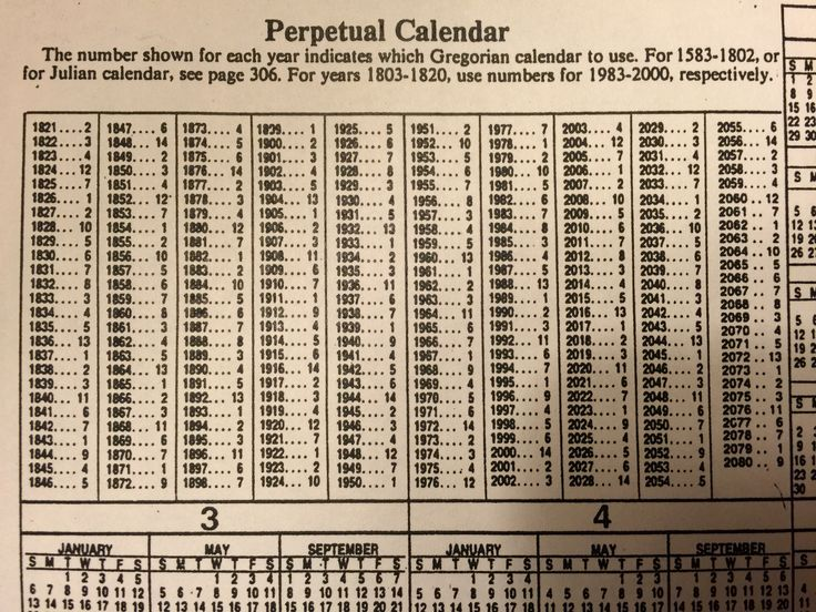 CALENDAR CHART There are only 14 Calendars ~ this chart shows the