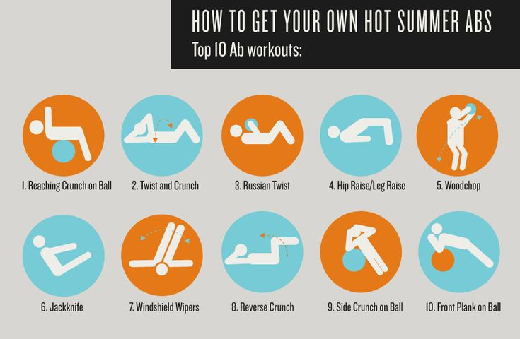 7 moves that totally DESTROY your abdominal fat.gotta get ready for summer!!!!