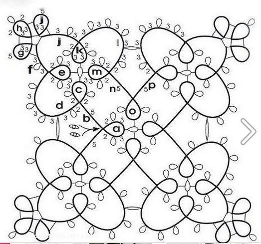 Square tatted motif