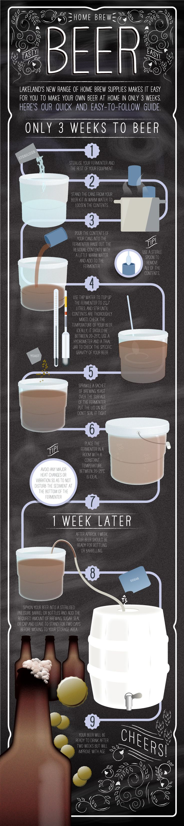Homebrewing | Tipsographic | More homebrewing tips at http://www.tipsographic.com/