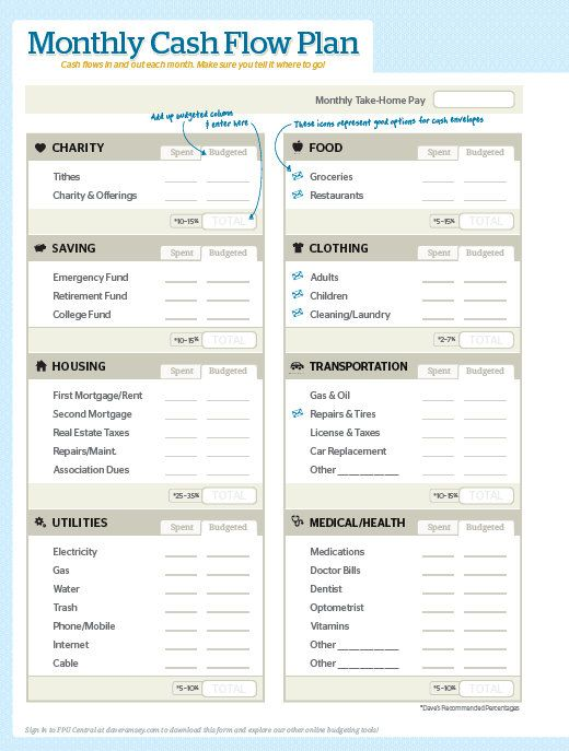 Printables Total Money Makeover Worksheets 1000 ideas about dave ramsey on pinterest finance tips free monthly cash flow plan from money saving