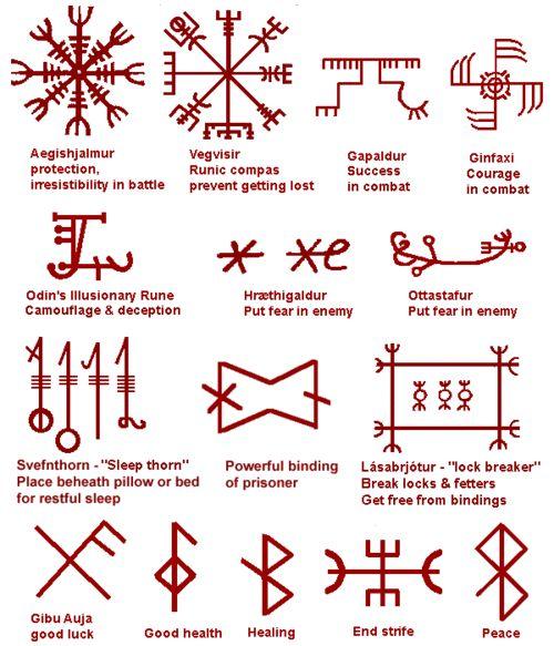Icelandic Runes    (Also, tattoo ideas)