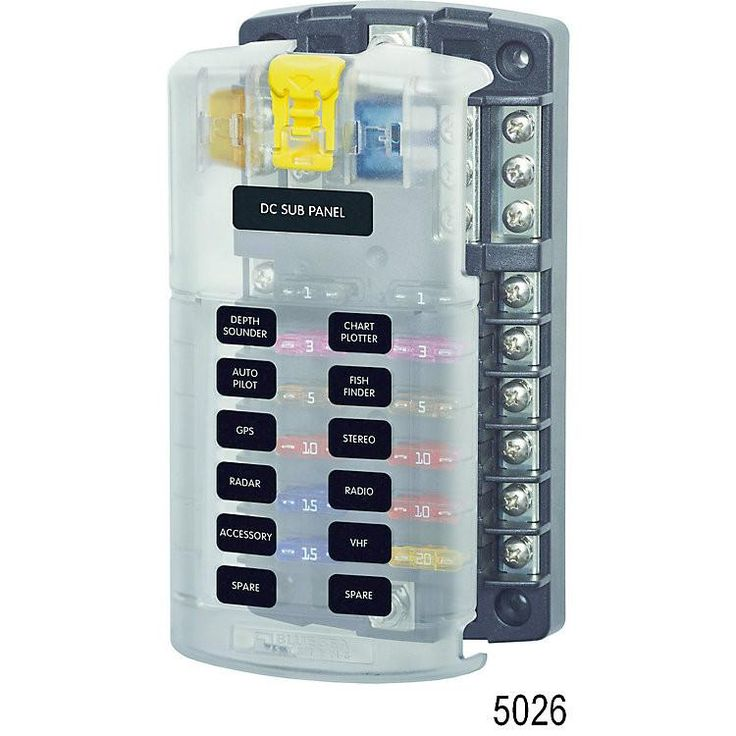 8a250f4739ac80c4f645bdb3ad5e5919 best 25 fuse panel ideas on pinterest electrical breaker box  at couponss.co