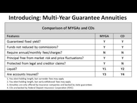 Best Annuities Images On   Retirement Life Insurance