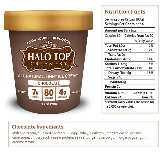 Halo Top-- another low-carb, all natural ice cream. 280 calories per pint. 4g net carbs per ...