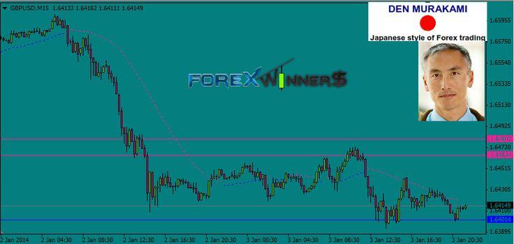 Forex illumination signals system