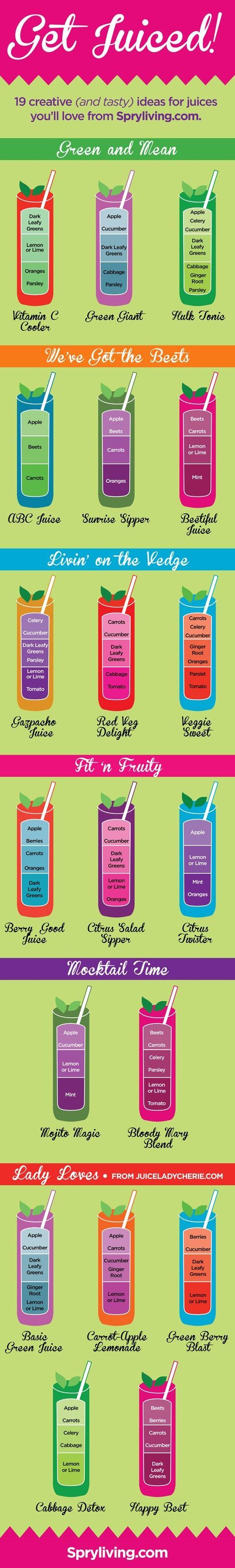We all know juicing is good for us, but half the battle with getting into juicing regularly is knowing what ingredients to use for a delicious juice. Here are 1