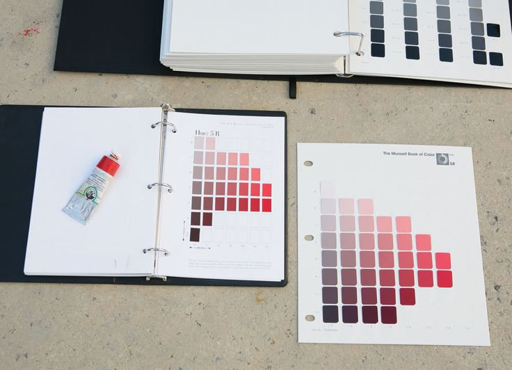 munsell book of color wetcanvas - Munsell Book Of Color