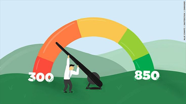 Where you land on the 300-850 credit score scale can have a major impact on your finances. Is your credit score brag-worthy?
