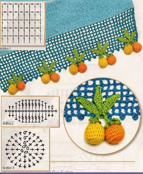 croche: Fruit Edgeing