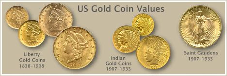 Selling gold on behalf of cash can lessen stakes or even fetch huge returns.