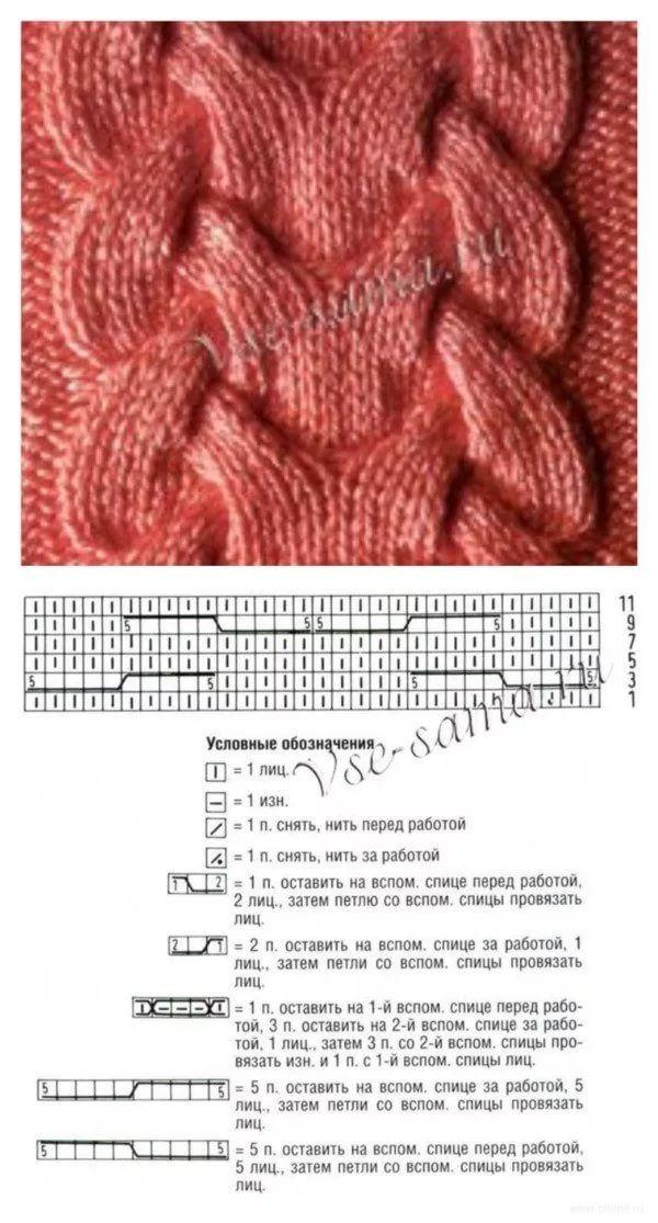 рисунок коса спицами схема