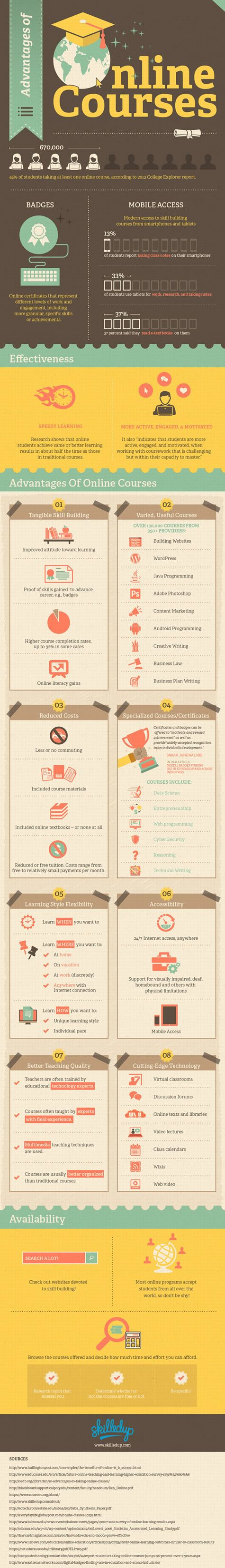 INFOGRAPHIC: Advantages of online learning