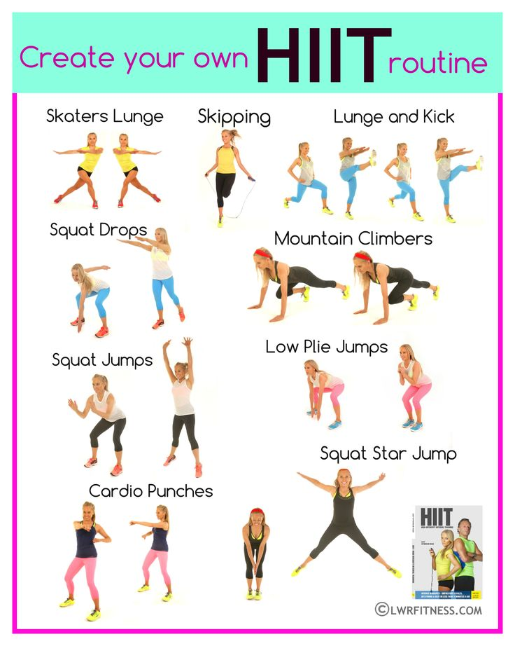 ... images about Hiit Workouts on Pinterest   A 4, Fat burning and Tone up