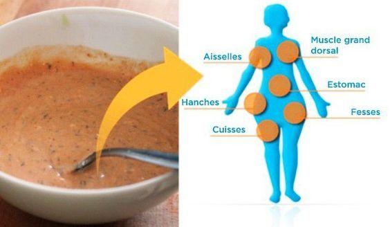 Pour vous débarrasser de la graisse en trop en un mois, mangez CECI au petit-déjeuner !