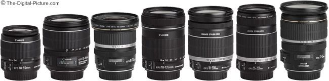 Great comparisons and reviews of some excellent Canon lenses