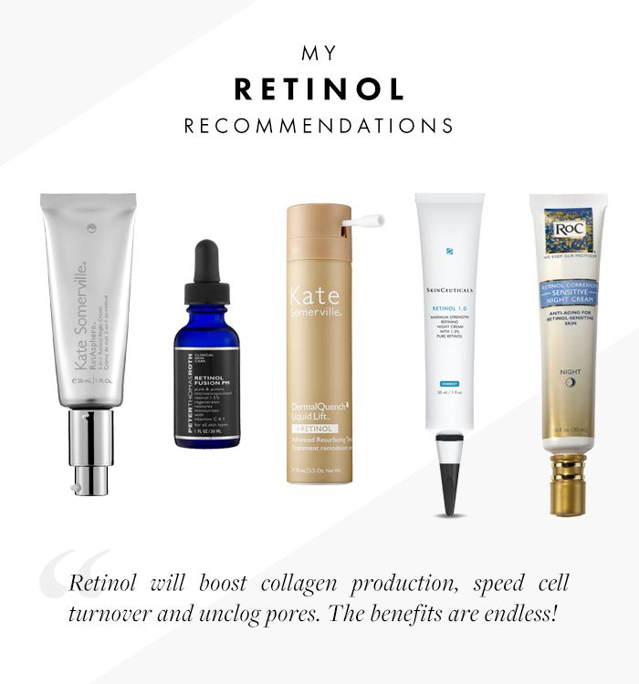 What is Retinol and How to Use it?