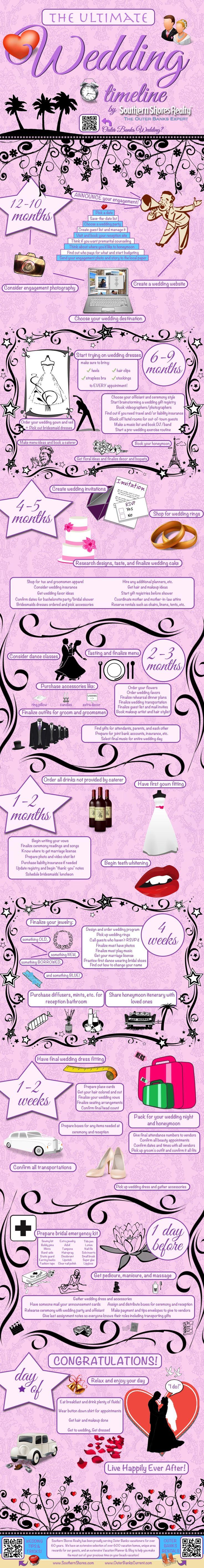 #Wedding Timeline Planner & Bride-to-be Checklist #Infographic!