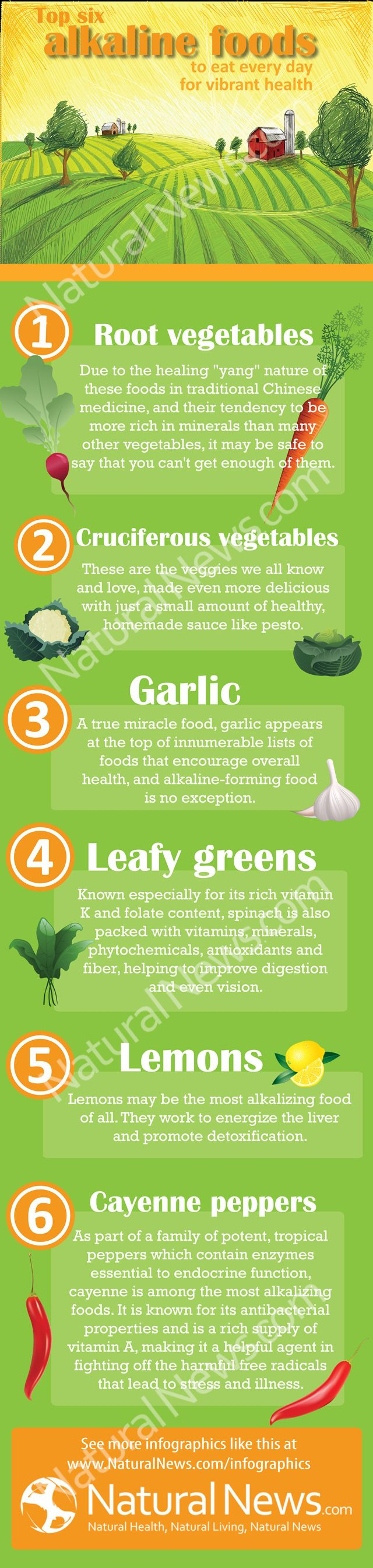 The top six alkaline foods to eat every day for for vibrant health
