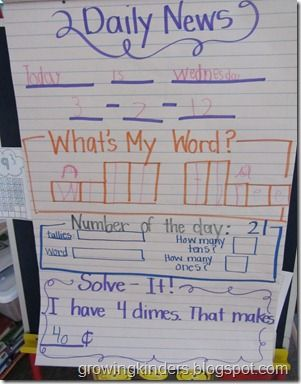 """""""Daily News"""" - A new and fun twist on morning messages.  This site shows lots of ideas to add more to your message!!!  If you have a smartboard...you could make these templates and use them year to year!"""