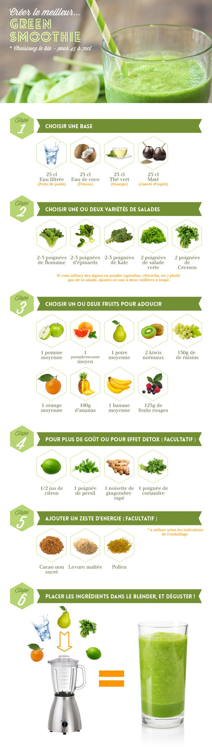 Eat more to lose weight diet plan picture 2