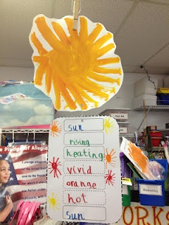 weather unit adjectives. Creating a picture of a different form of weather and listing adjectives describing it below. This is great from expanding vocabulary.