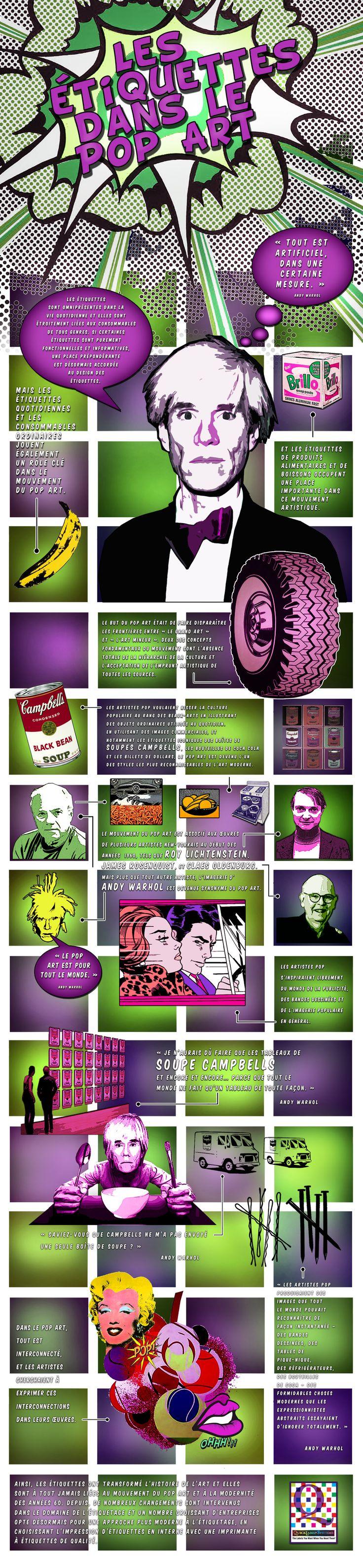 Impression d'étiquettes et Pop Art par QuickLabel - Cette infographie Pop Art est fournie par www.quicklabel.fr, une société spécialisé dans les imprimantes d'étiquettes pour une utilisation en interne.