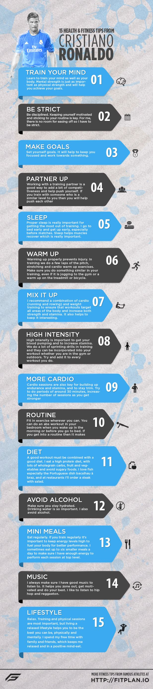 Cristiano Ronaldo's Fitness Tips Infographic