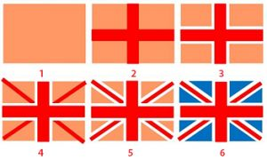Dessiner le drapeau anglais étape par étape