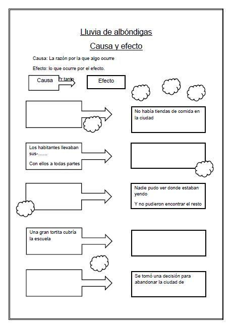 Organizador de comprensión lectora. Adaptación. Original en inglés en este mismo tablero.