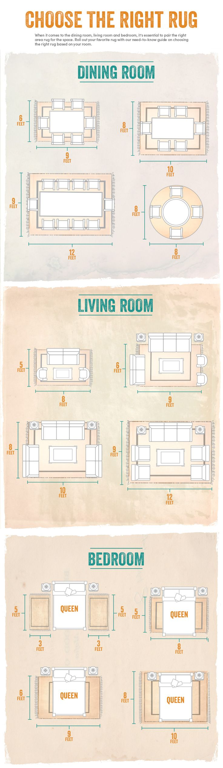 @espoka  How to choose the right rug infographic                                                                                                                                                                                 More
