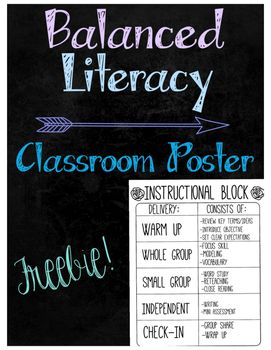 This balanced literacy poster is a must-have in your classroom. Principals look for it during observations AND it sets clear procedures and expectations for your students.  -Grades 1-12-Project on your screen-Print as a poster