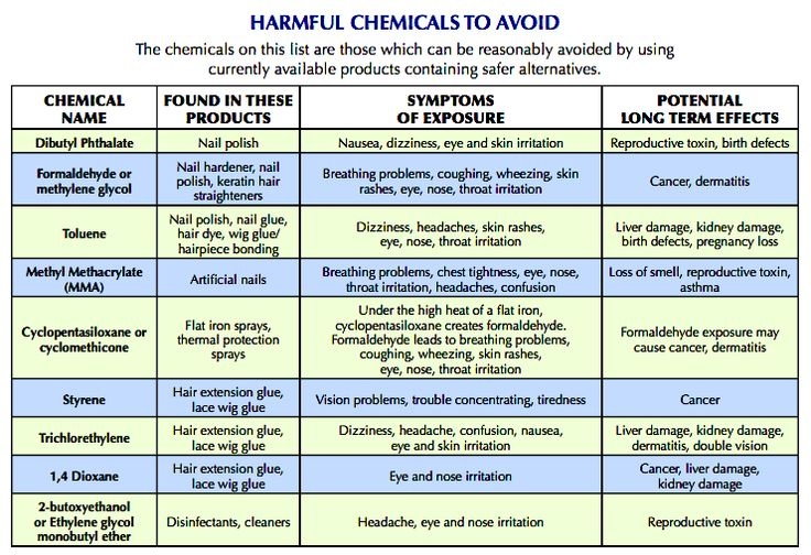HARMFUL CHEMICALS TO AVOID>>> ARE THESE IN YOUR BEAUTY