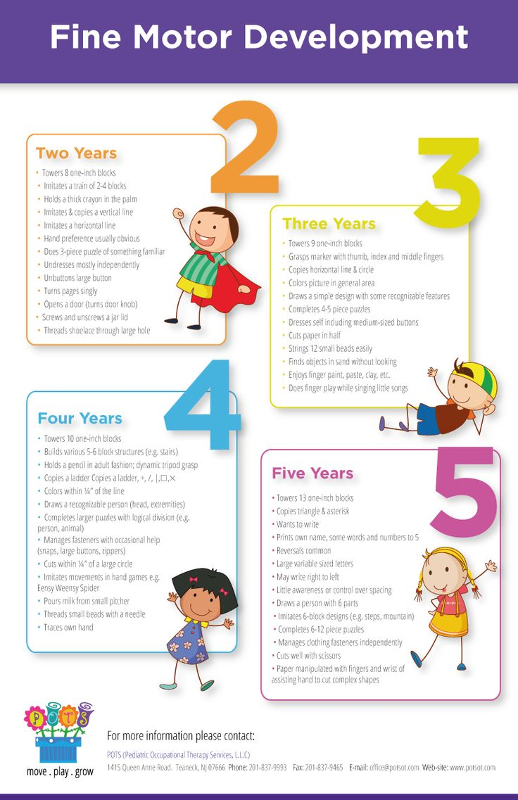 tda 21child and young person development Assessment task tda 2 1 child and young person development assessment task – tda  development down for assessment,  21child and young person development.