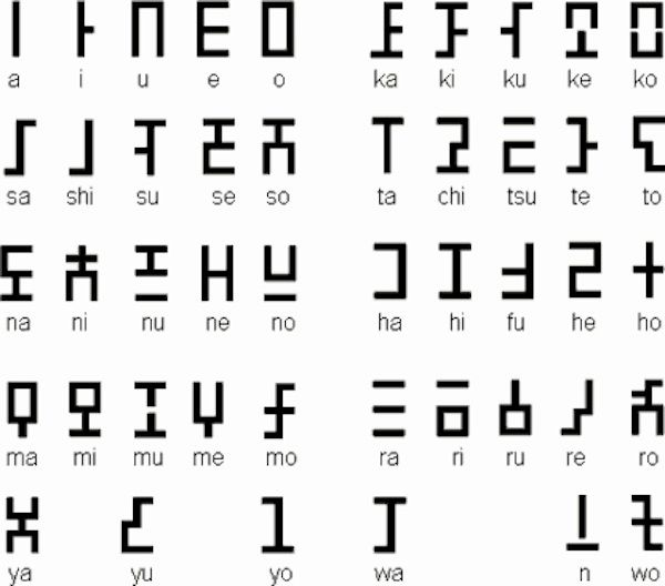 Old Hylian syllabary — The Legend of Zelda: Ocarina of Time / The Legend of Zelda: Majora's Mask